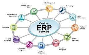 erp-software Property management in bansko